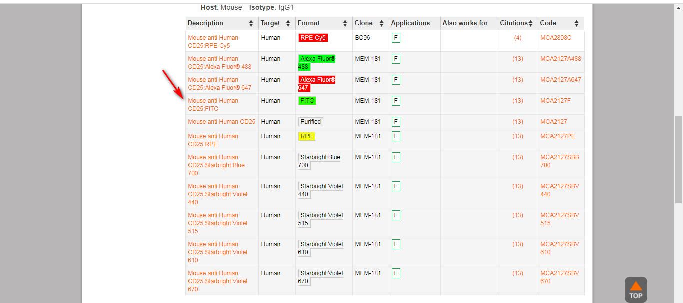 شرکت بایو رد Bio-Rad در فروشگاه اینترنتی آثل طب