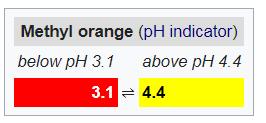 خرید متیل اورنج | قیمت متیل اورنج